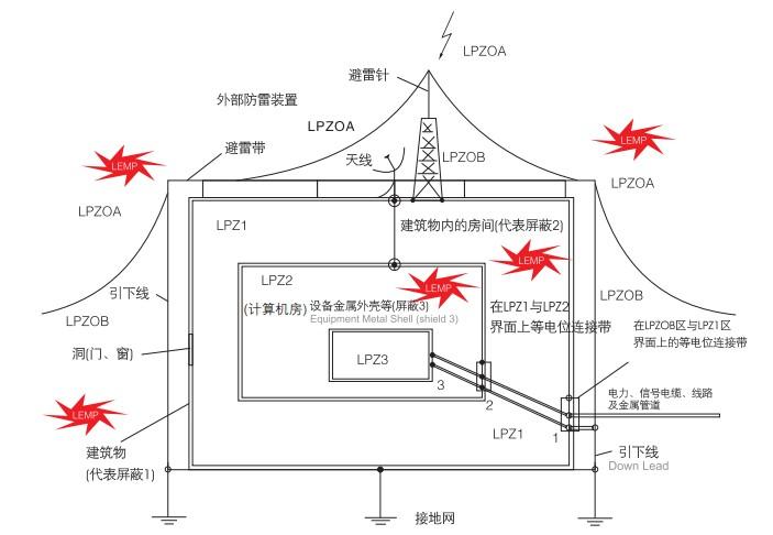 电路 电路图 电子 原理图 703_486